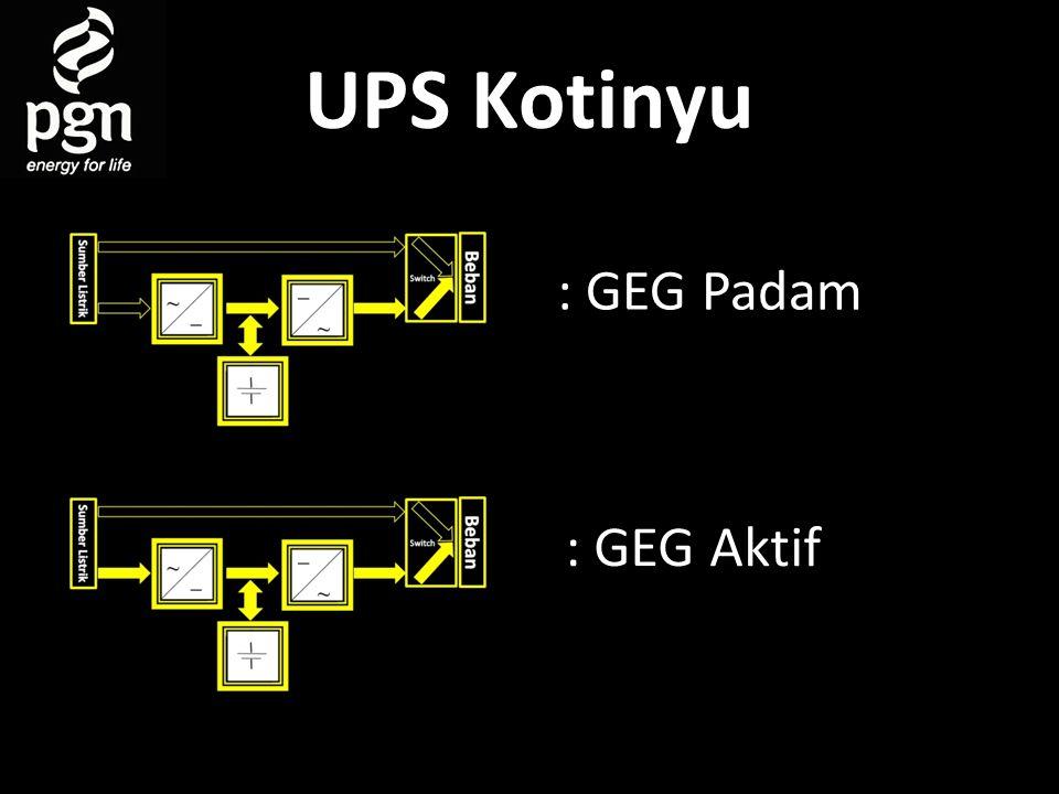 UPS Kotinyu : GEG Padam : GEG Aktif