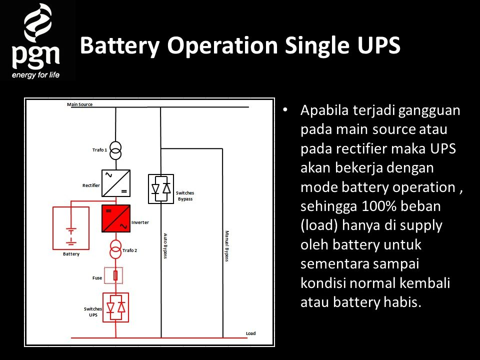 Battery Operation Single UPS
