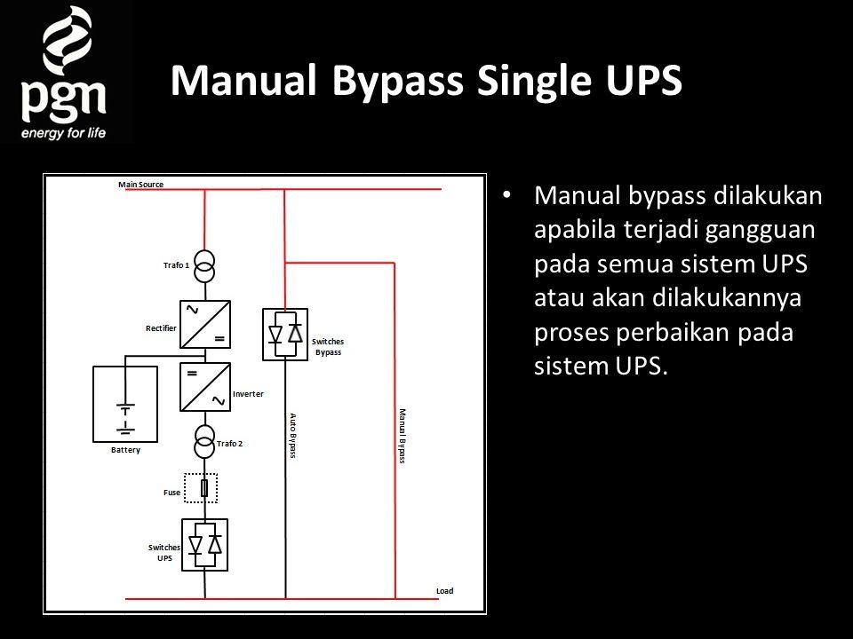 Manual Bypass Single UPS