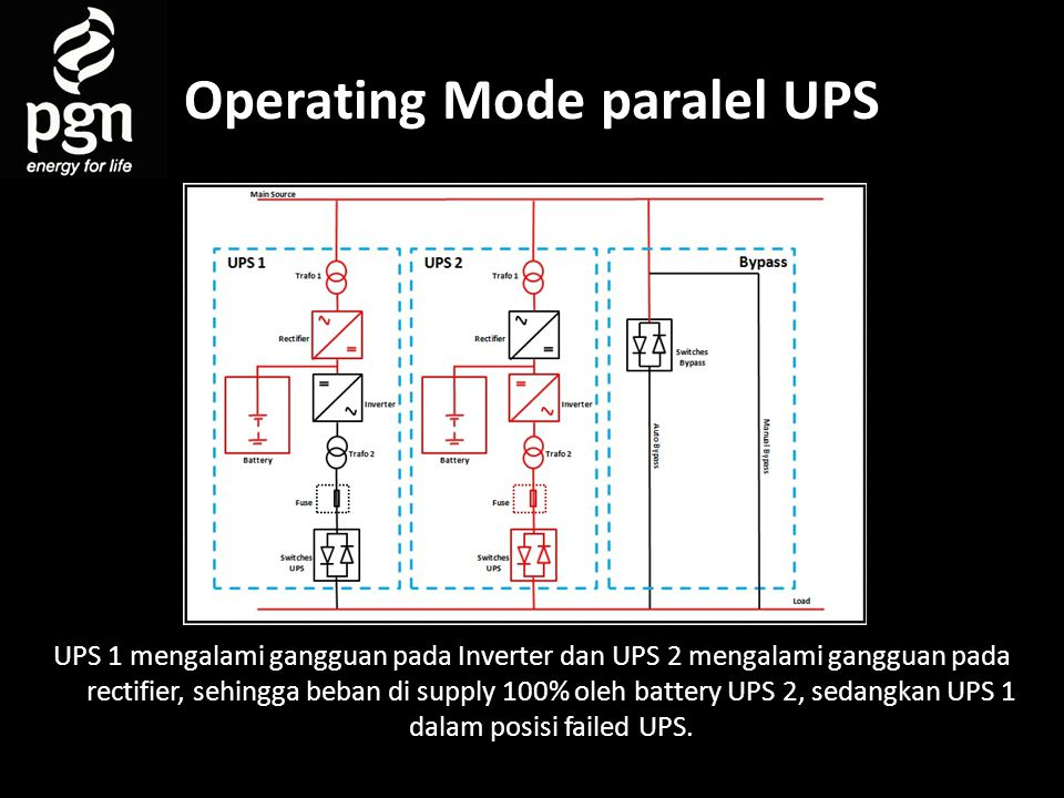 Operating Mode paralel UPS
