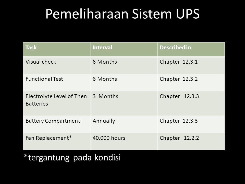 Pemeliharaan Sistem UPS