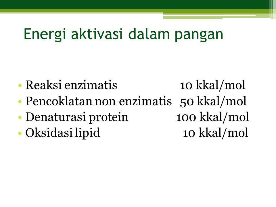 Energi aktivasi dalam pangan