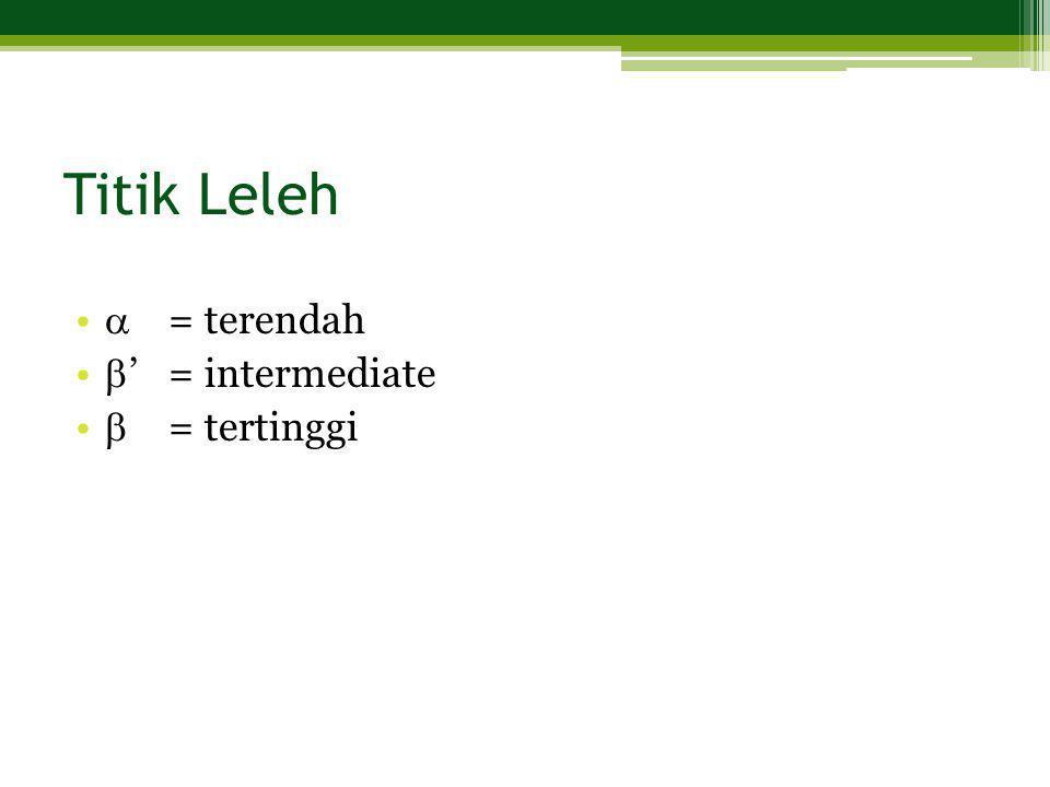 Titik Leleh  = terendah ' = intermediate  = tertinggi