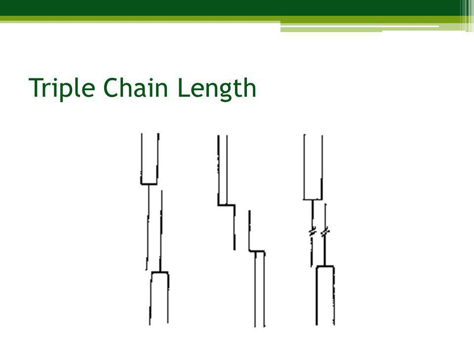 Triple Chain Length