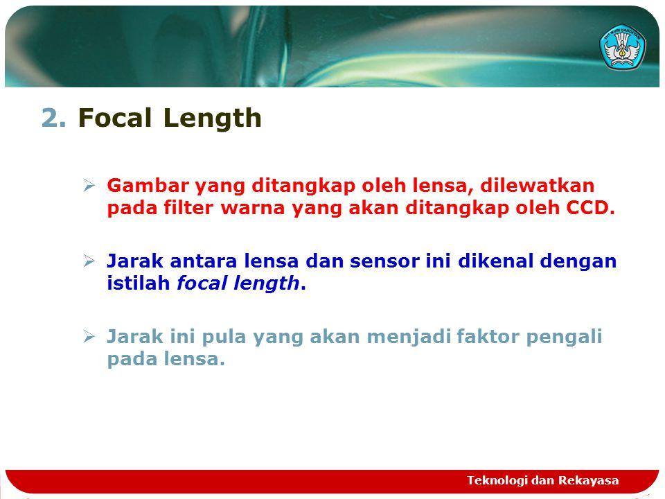 Focal Length Gambar yang ditangkap oleh lensa, dilewatkan pada filter warna yang akan ditangkap oleh CCD.