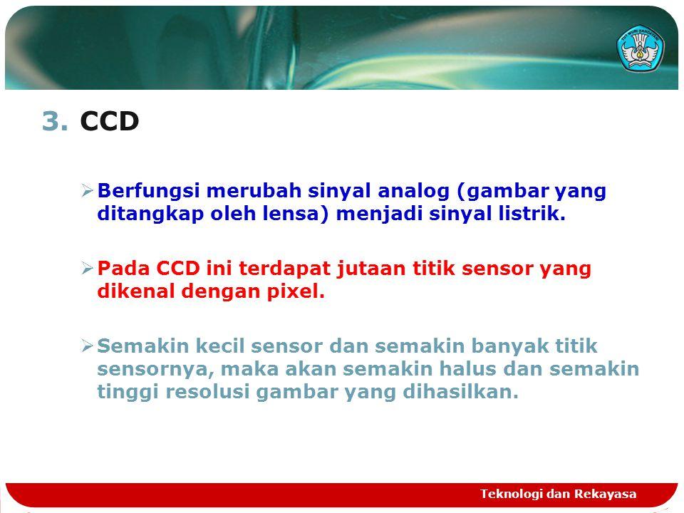 CCD Berfungsi merubah sinyal analog (gambar yang ditangkap oleh lensa) menjadi sinyal listrik.