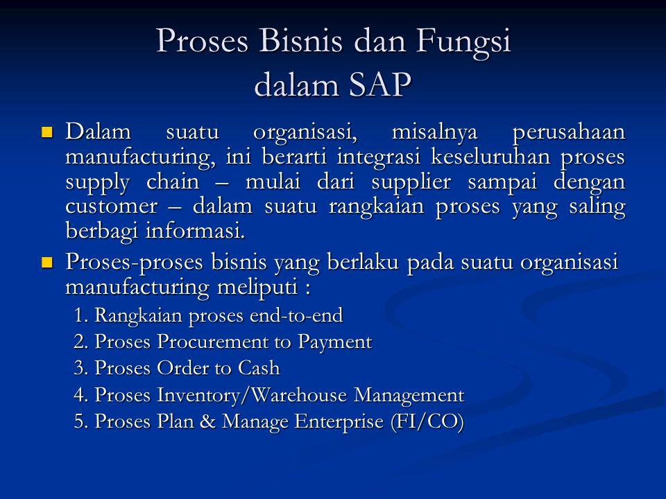 Proses Bisnis dan Fungsi dalam SAP