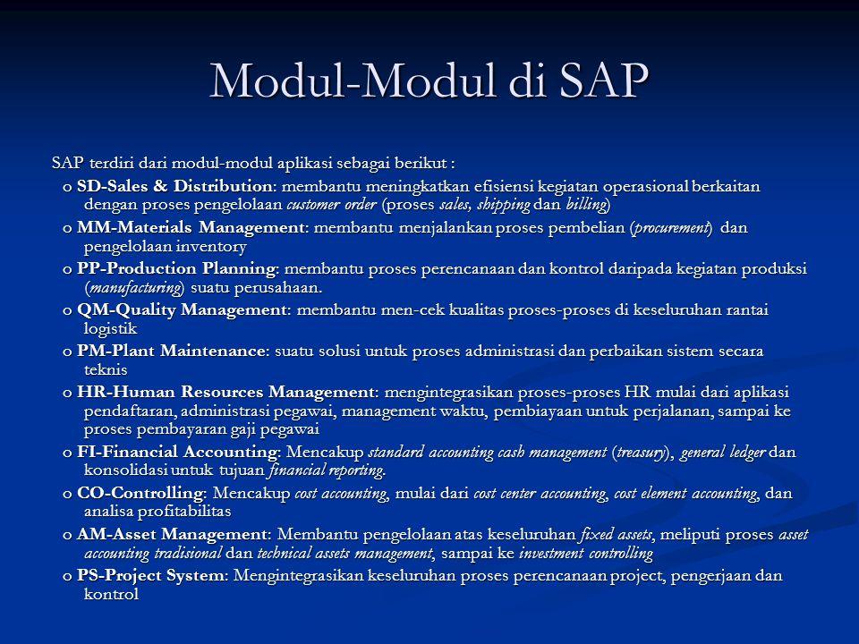 Modul-Modul di SAP SAP terdiri dari modul-modul aplikasi sebagai berikut :