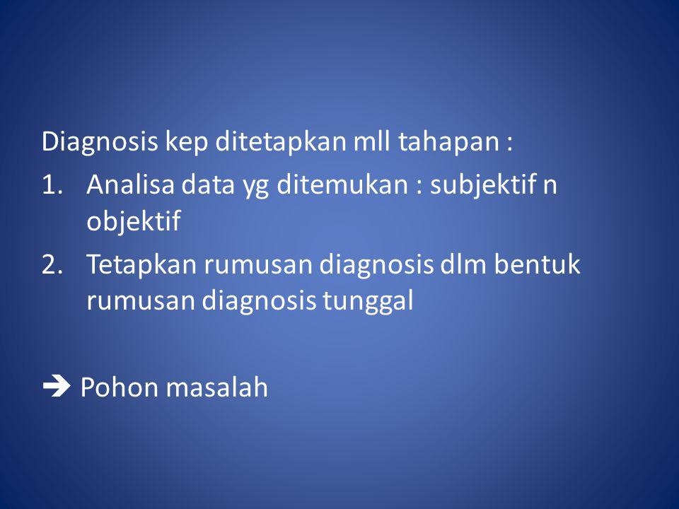 Diagnosis kep ditetapkan mll tahapan :