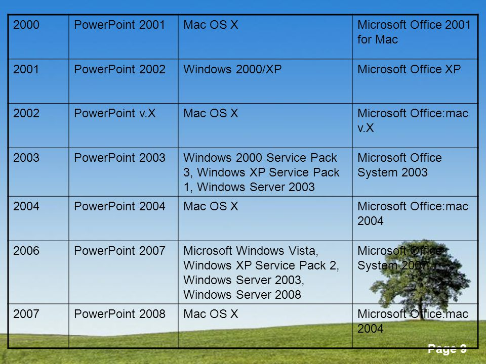 2000 PowerPoint 2001. Mac OS X. Microsoft Office 2001 for Mac. 2001. PowerPoint 2002. Windows 2000/XP.