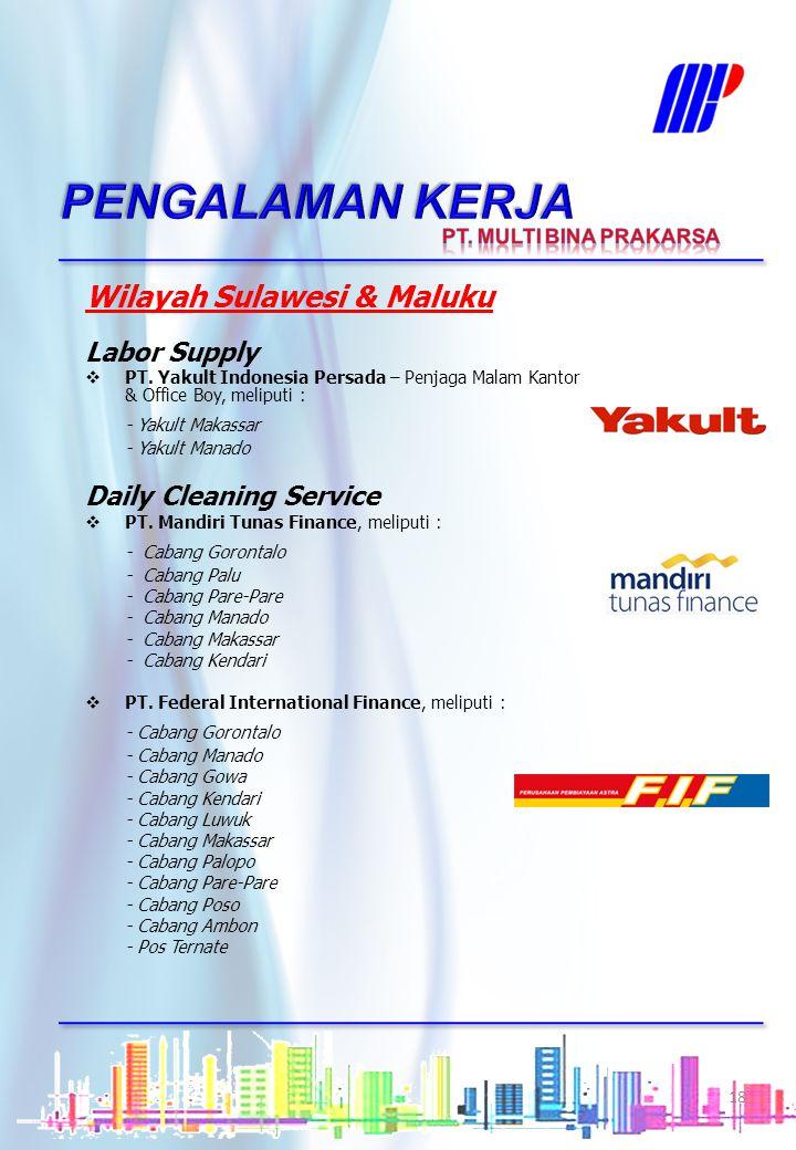 PENGALAMAN KERJA Wilayah Sulawesi & Maluku Labor Supply