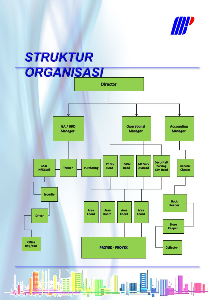 STRUKTUR ORGANISASI Director Operational Manager GA / HRD Accounting