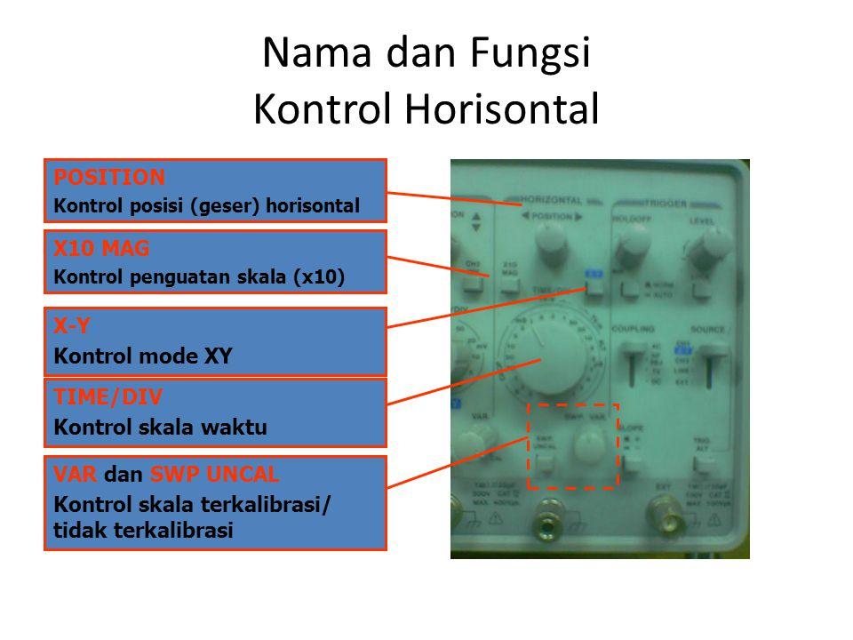Nama dan Fungsi Kontrol Horisontal