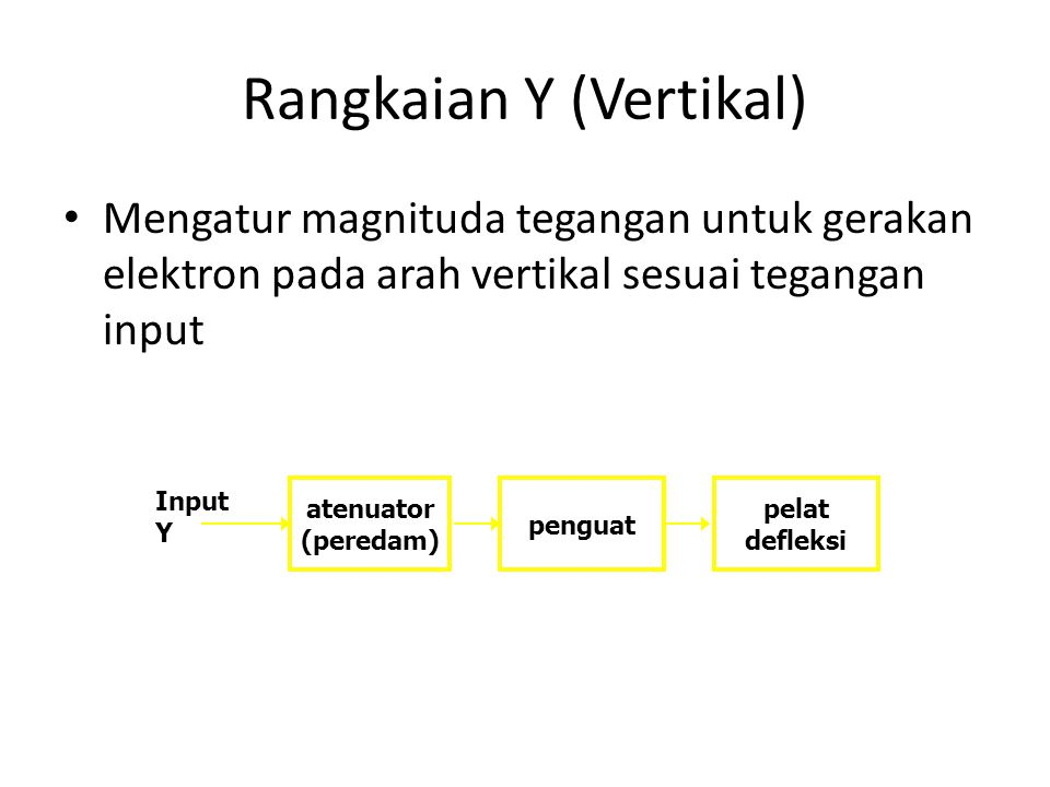 Rangkaian Y (Vertikal)