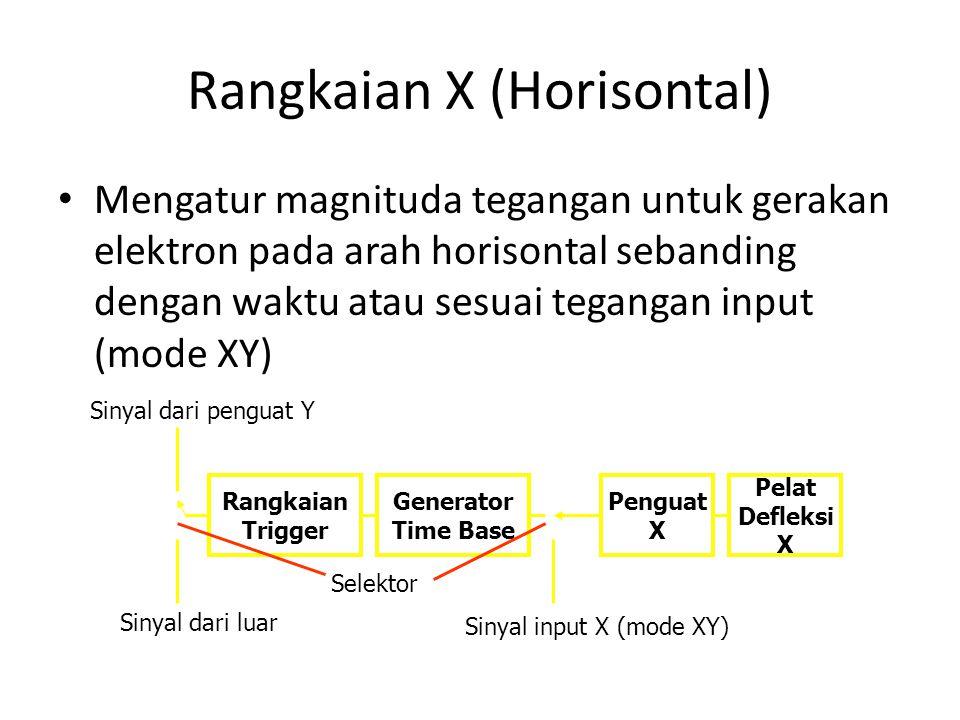Rangkaian X (Horisontal)