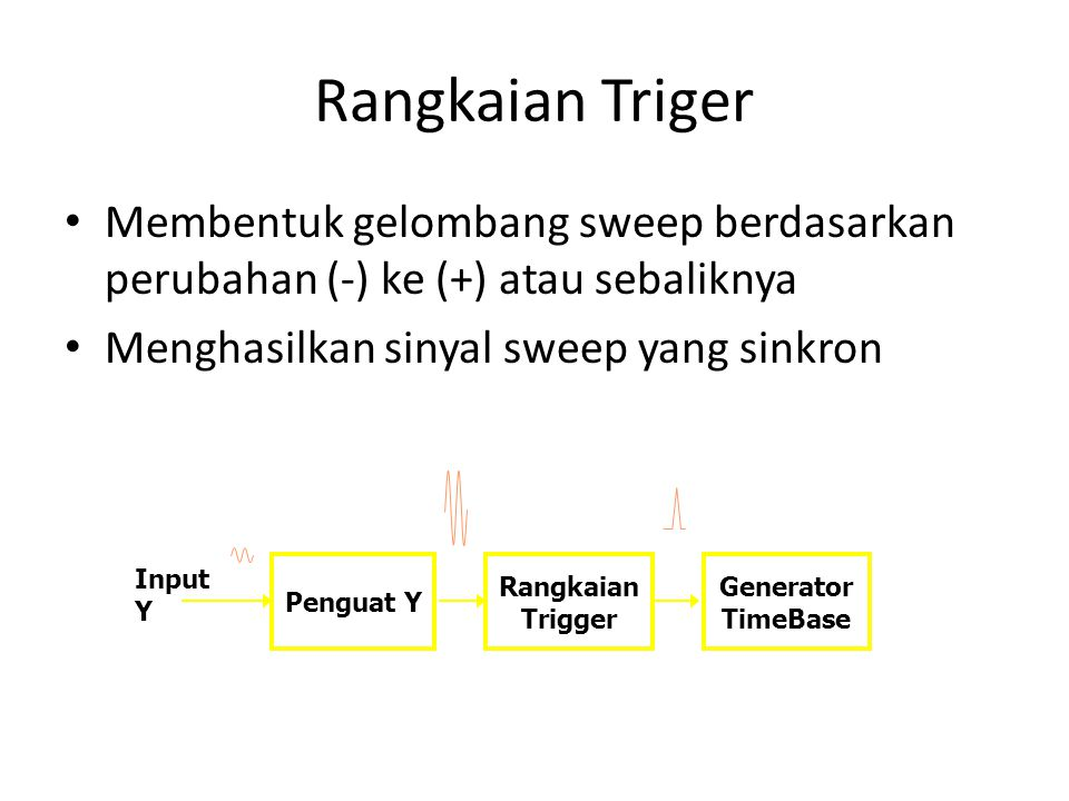 Rangkaian Triger Membentuk gelombang sweep berdasarkan perubahan (-) ke (+) atau sebaliknya. Menghasilkan sinyal sweep yang sinkron.