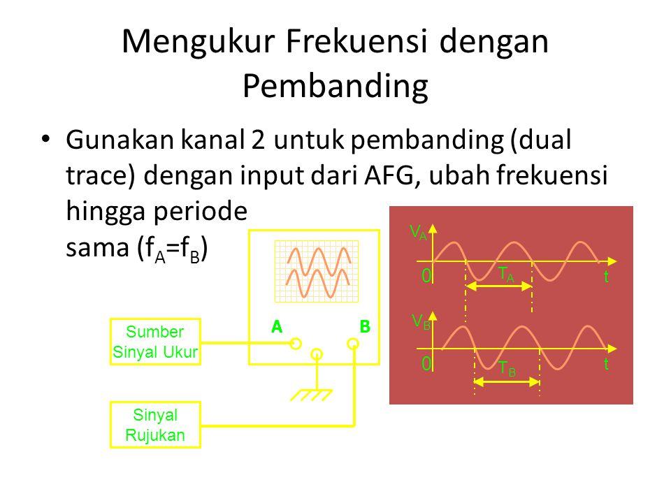 Mengukur Frekuensi dengan Pembanding