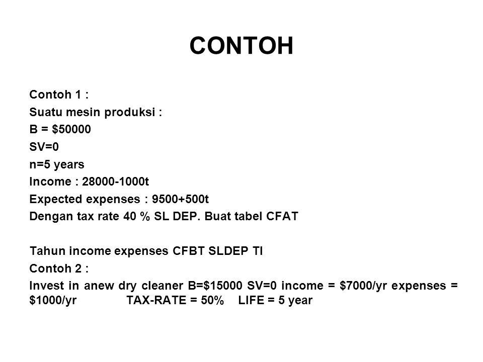 CONTOH Contoh 1 : Suatu mesin produksi : B = $50000 SV=0 n=5 years