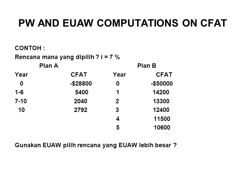 PW AND EUAW COMPUTATIONS ON CFAT