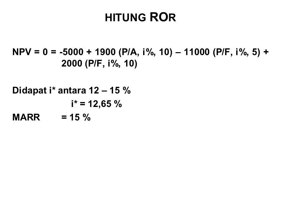HITUNG ROR NPV = 0 = -5000 + 1900 (P/A, i%, 10) – 11000 (P/F, i%, 5) + 2000 (P/F, i%, 10) Didapat i* antara 12 – 15 %