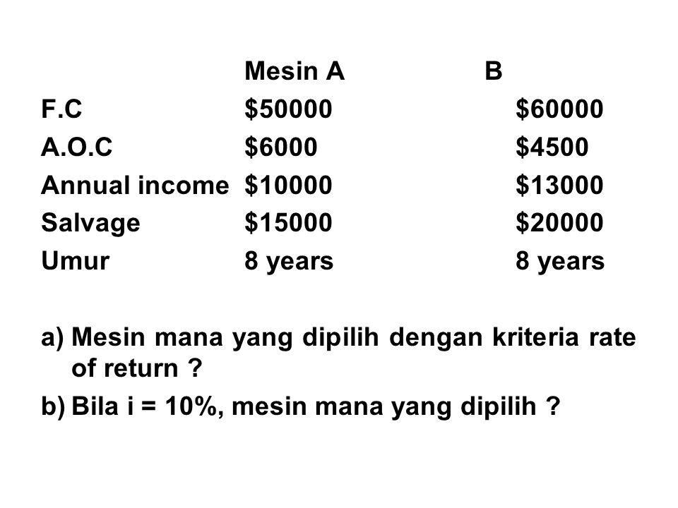 Mesin mana yang dipilih dengan kriteria rate of return