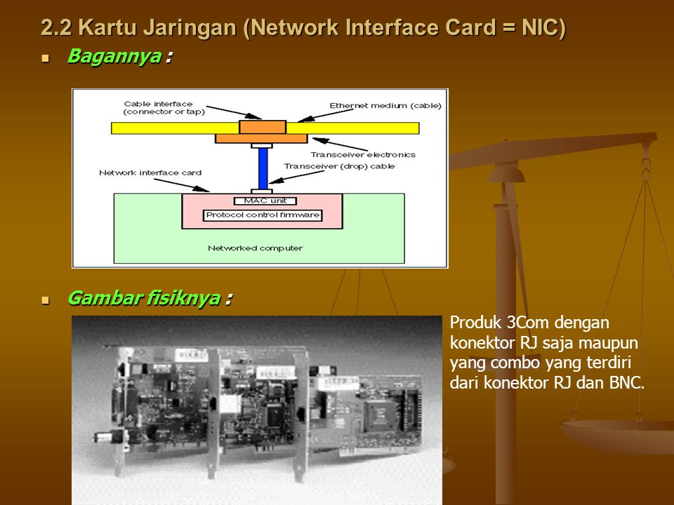 2.2 Kartu Jaringan (Network Interface Card = NIC)