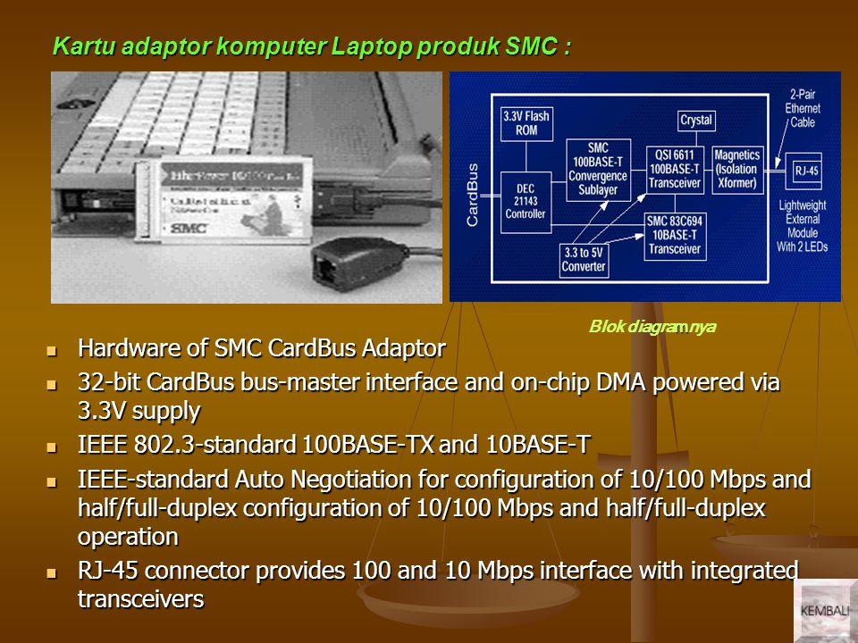 Kartu adaptor komputer Laptop produk SMC :