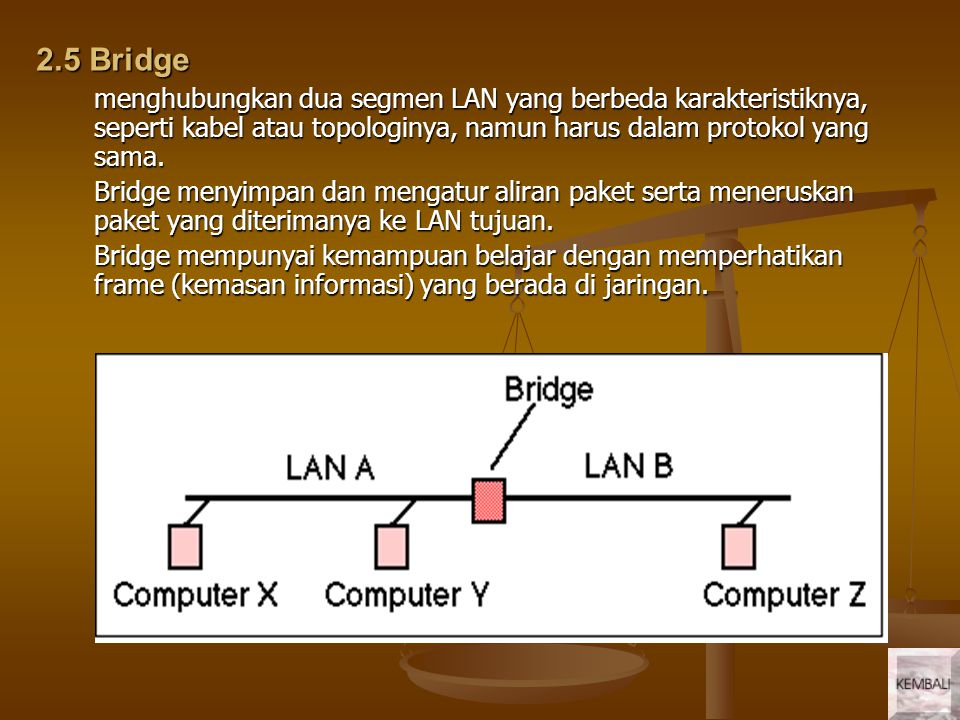 2.5 Bridge menghubungkan dua segmen LAN yang berbeda karakteristiknya, seperti kabel atau topologinya, namun harus dalam protokol yang sama.