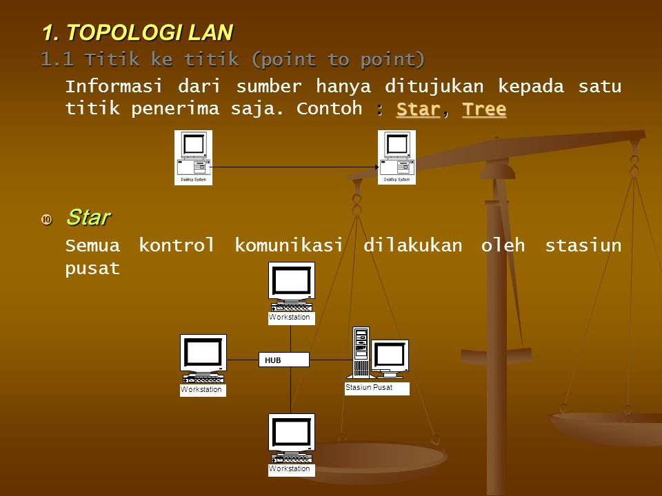 1. TOPOLOGI LAN Star 1.1 Titik ke titik (point to point)