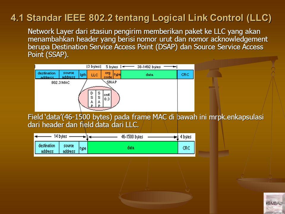 4.1 Standar IEEE 802.2 tentang Logical Link Control (LLC)