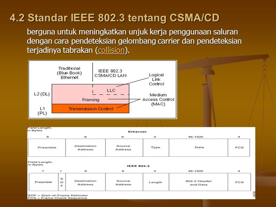 4.2 Standar IEEE 802.3 tentang CSMA/CD