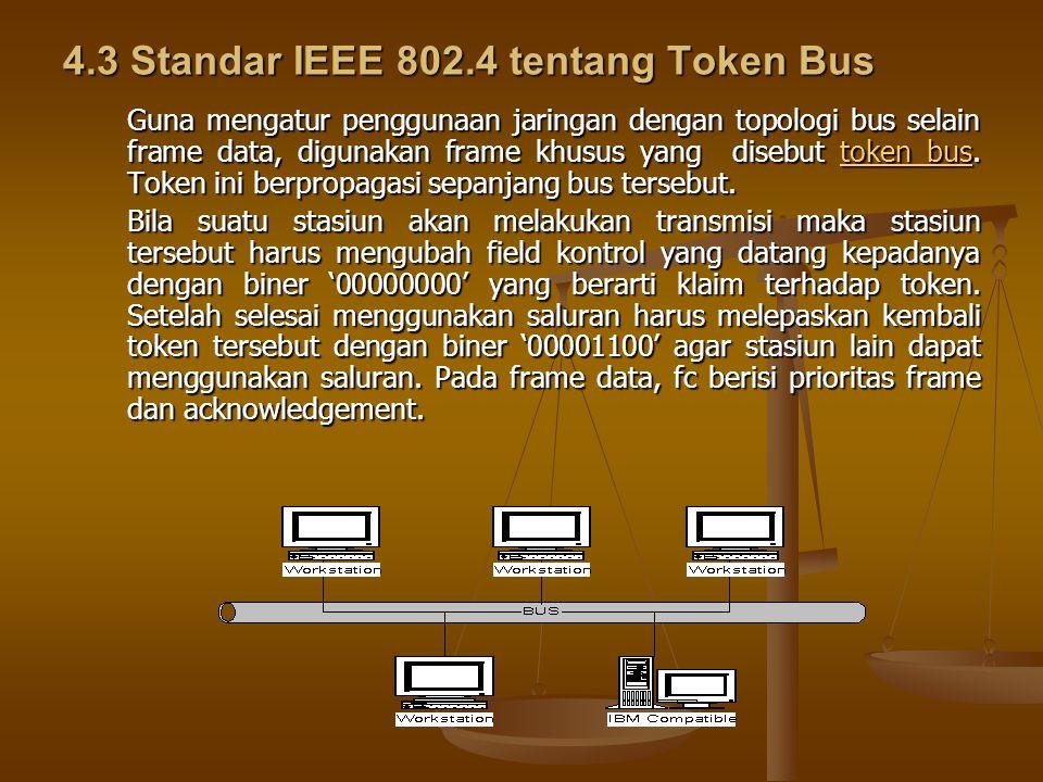 4.3 Standar IEEE 802.4 tentang Token Bus