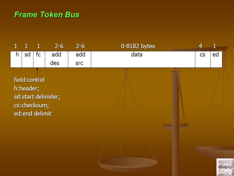 Frame Token Bus 1 1 1 2-6 2-6 0-8182 bytes 4 1