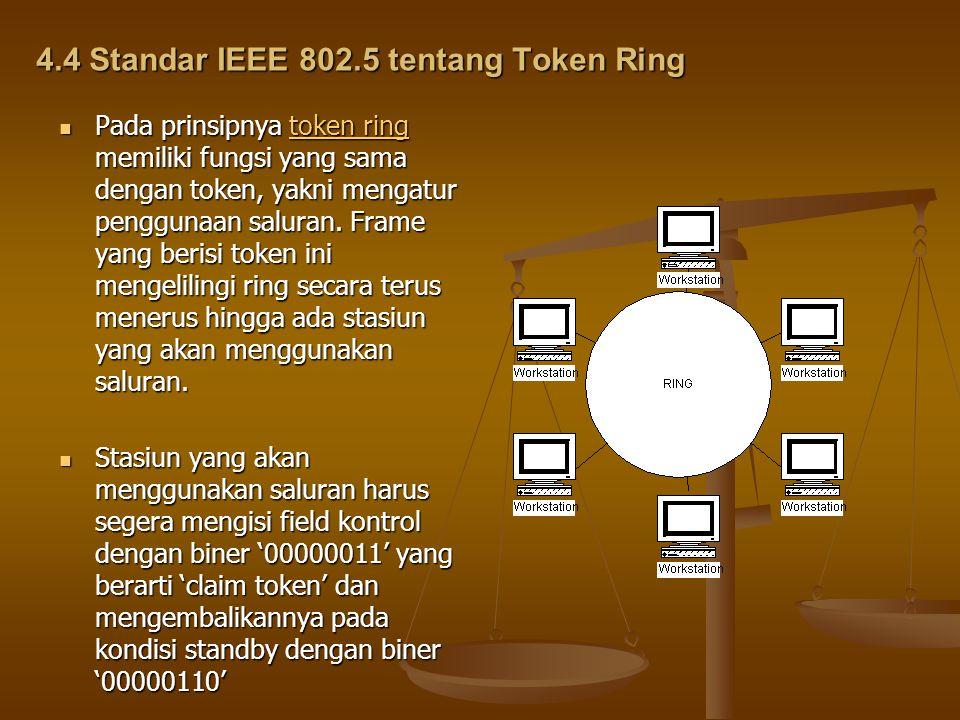 4.4 Standar IEEE 802.5 tentang Token Ring