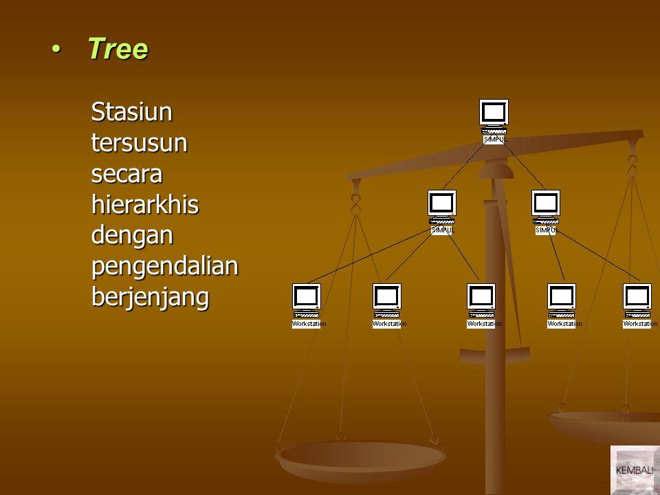 Tree Stasiun tersusun secara hierarkhis dengan pengendalian berjenjang