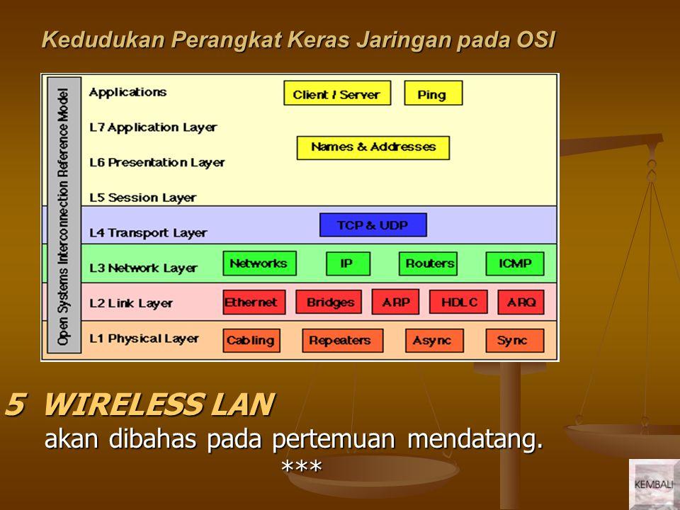 Kedudukan Perangkat Keras Jaringan pada OSI