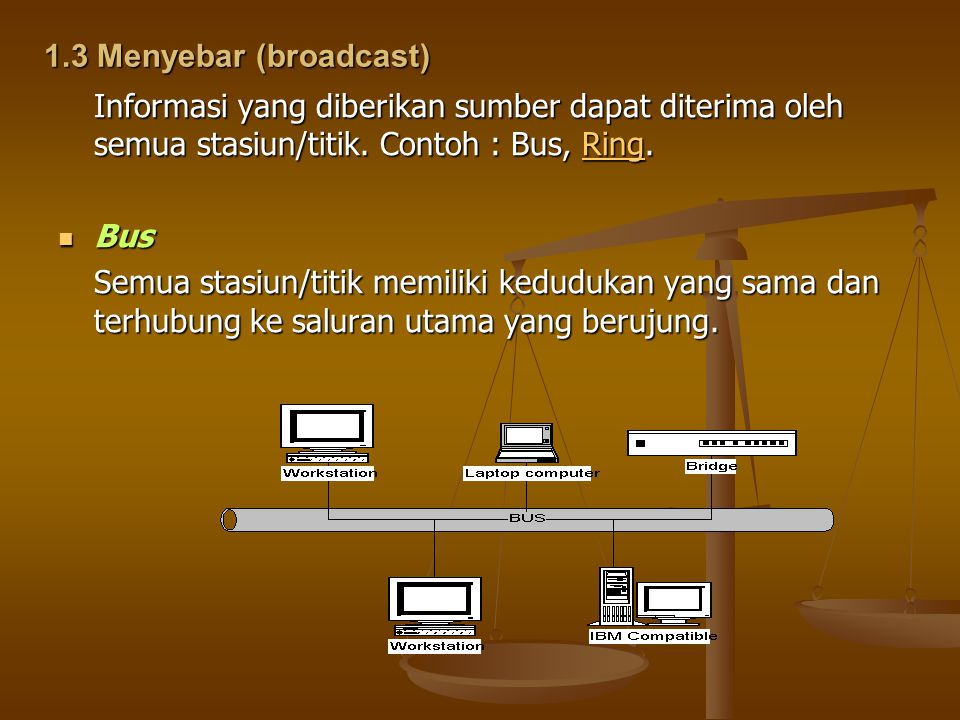 1.3 Menyebar (broadcast) Informasi yang diberikan sumber dapat diterima oleh semua stasiun/titik. Contoh : Bus, Ring.
