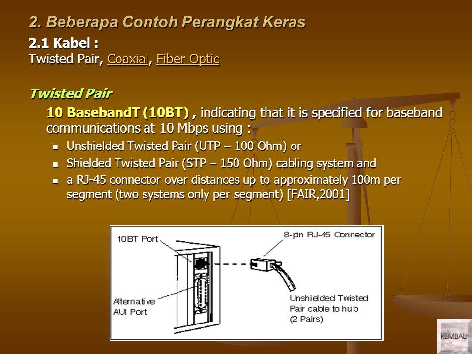 2. Beberapa Contoh Perangkat Keras