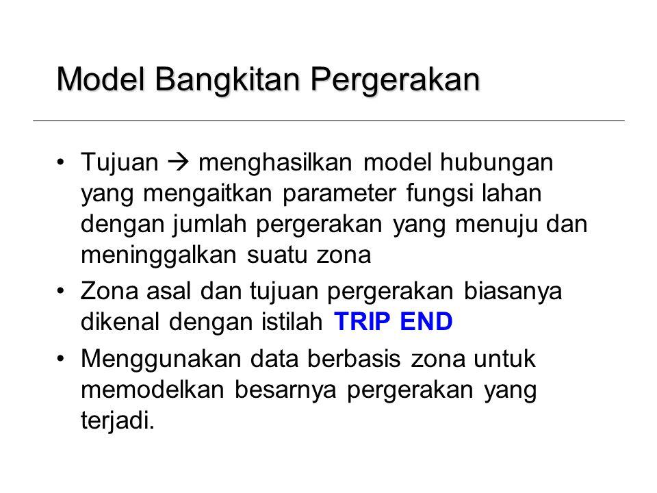 Model Bangkitan Pergerakan