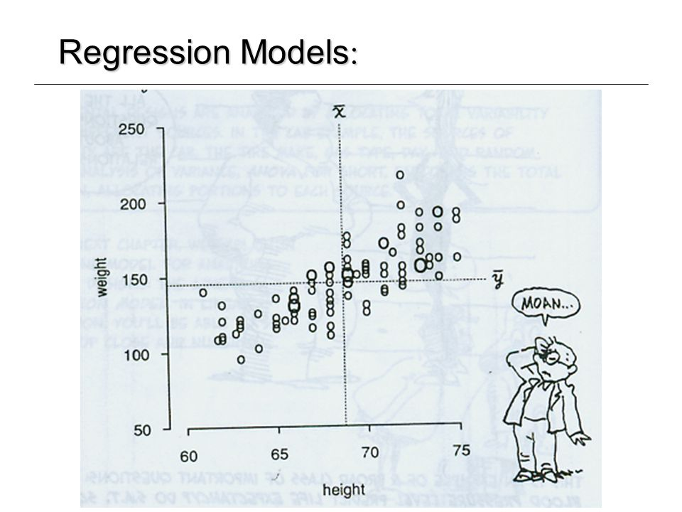 Regression Models: