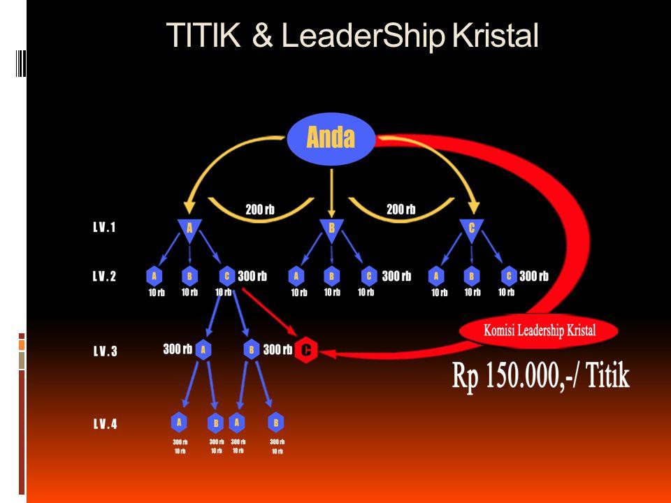 TITIK & LeaderShip Kristal