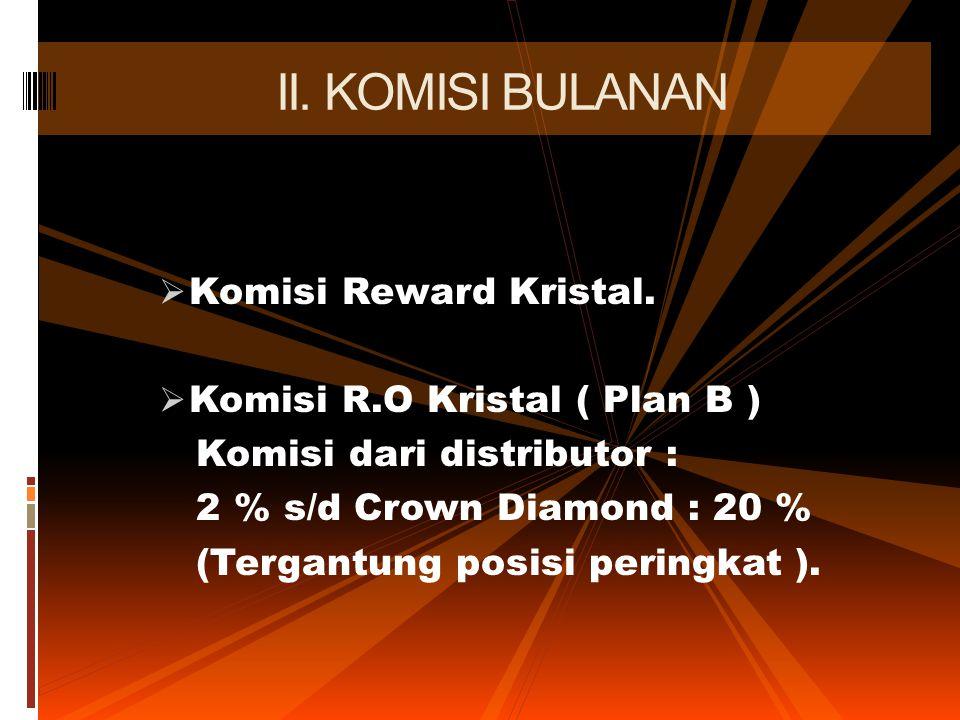 II. KOMISI BULANAN Komisi Reward Kristal.