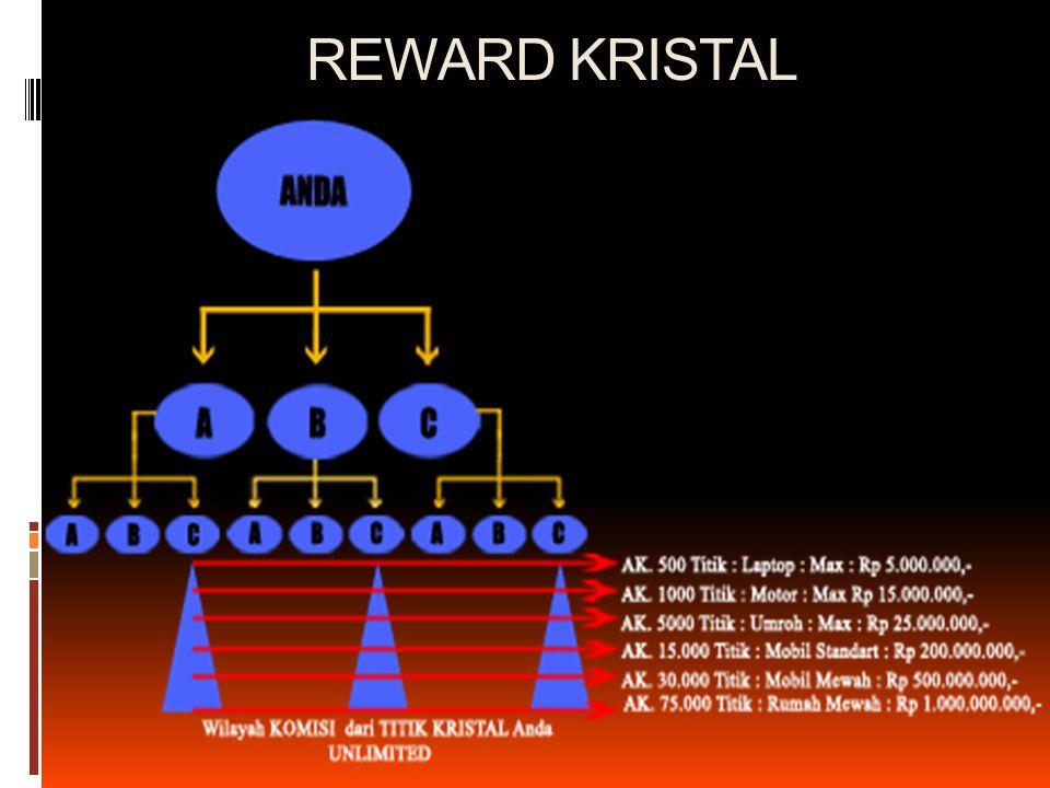 REWARD KRISTAL