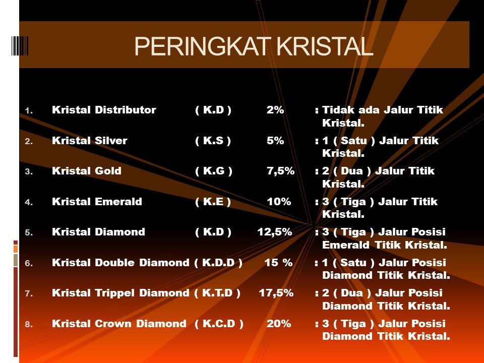 PERINGKAT KRISTAL Kristal Distributor ( K.D ) 2% : Tidak ada Jalur Titik Kristal.