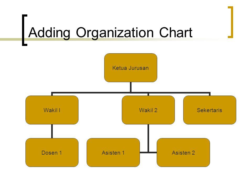 Adding Organization Chart