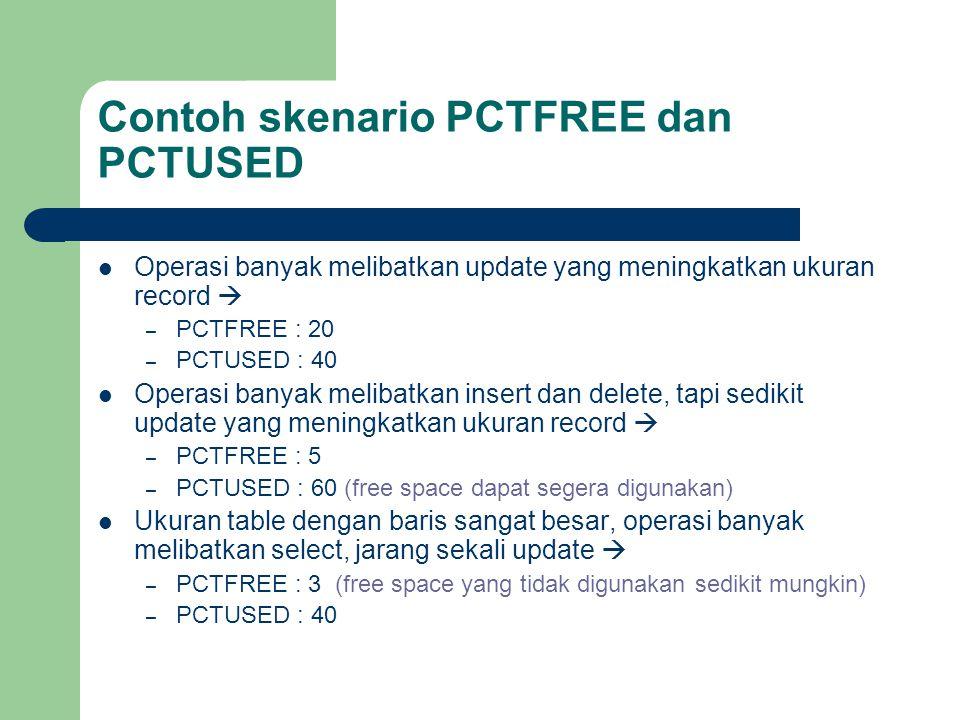 Contoh skenario PCTFREE dan PCTUSED