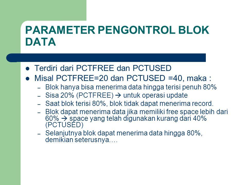 PARAMETER PENGONTROL BLOK DATA