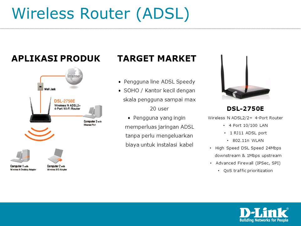 Wireless Router (ADSL)