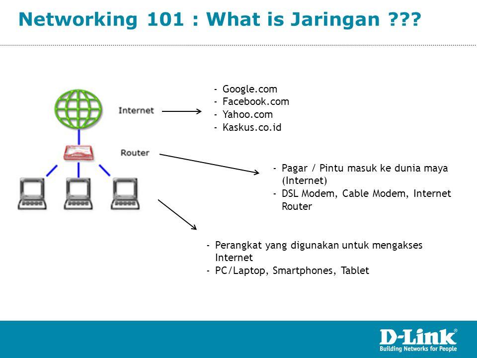Networking 101 : What is Jaringan