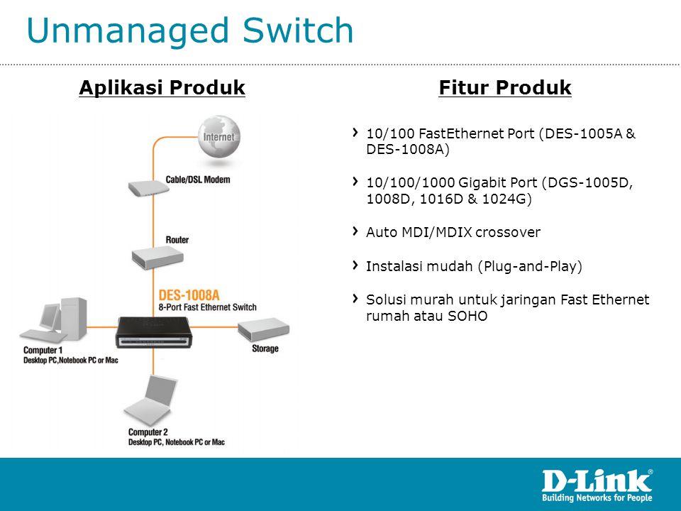 Unmanaged Switch Aplikasi Produk Fitur Produk